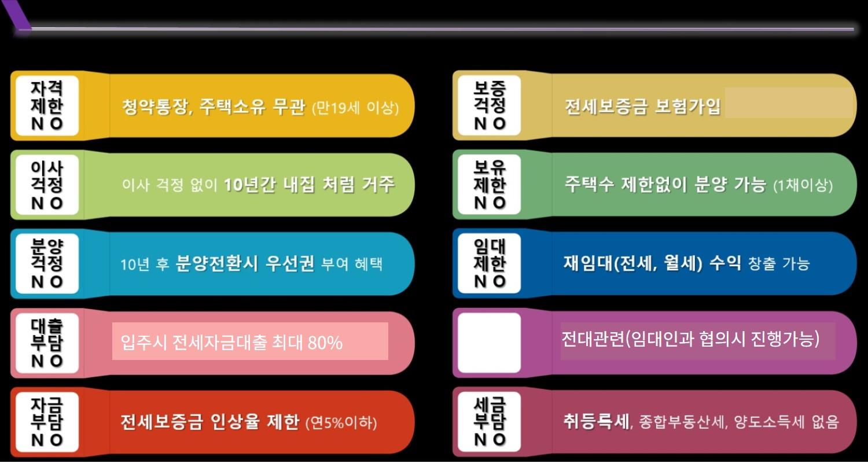 논산 강경 스위트클래스 임대아파트의 장점