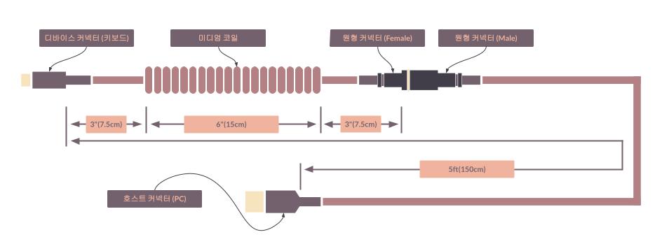 타이니그램 테마 케이블 - 항공 코일 케이블 (Tinygram Themed Cables - Detachable Coiled Cable)