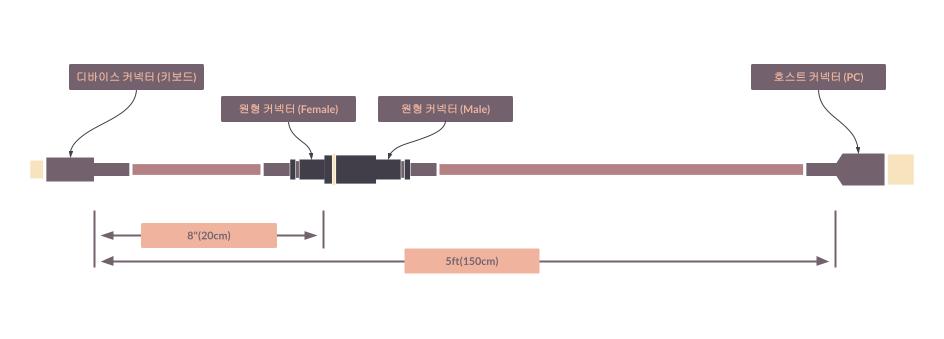 타이니그램 테마 케이블 - 항공 케이블 (Tinygram Themed Cables - Detachable Cable)