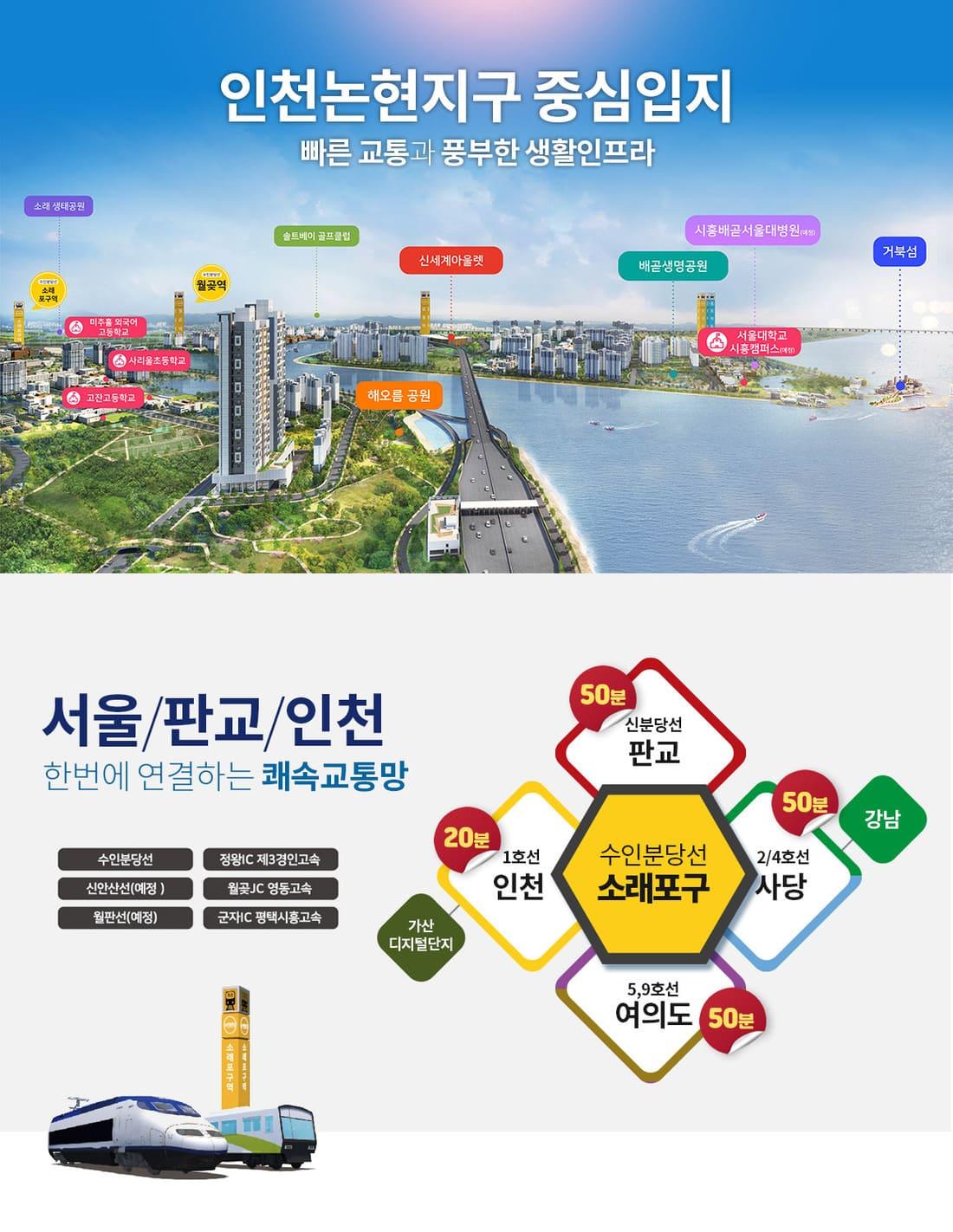 인천논현아리스타-입지정보