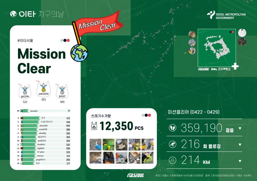 지구의날 이타 임직원 사회공헌호스팅 <br> - 359,190 녹색발걸음 달성  -