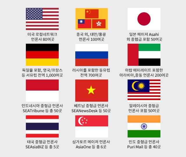 글로벌 언론사 네트워크 구축