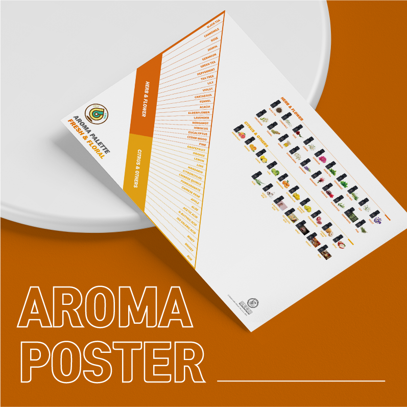 AROMA & COFFEE POSTER