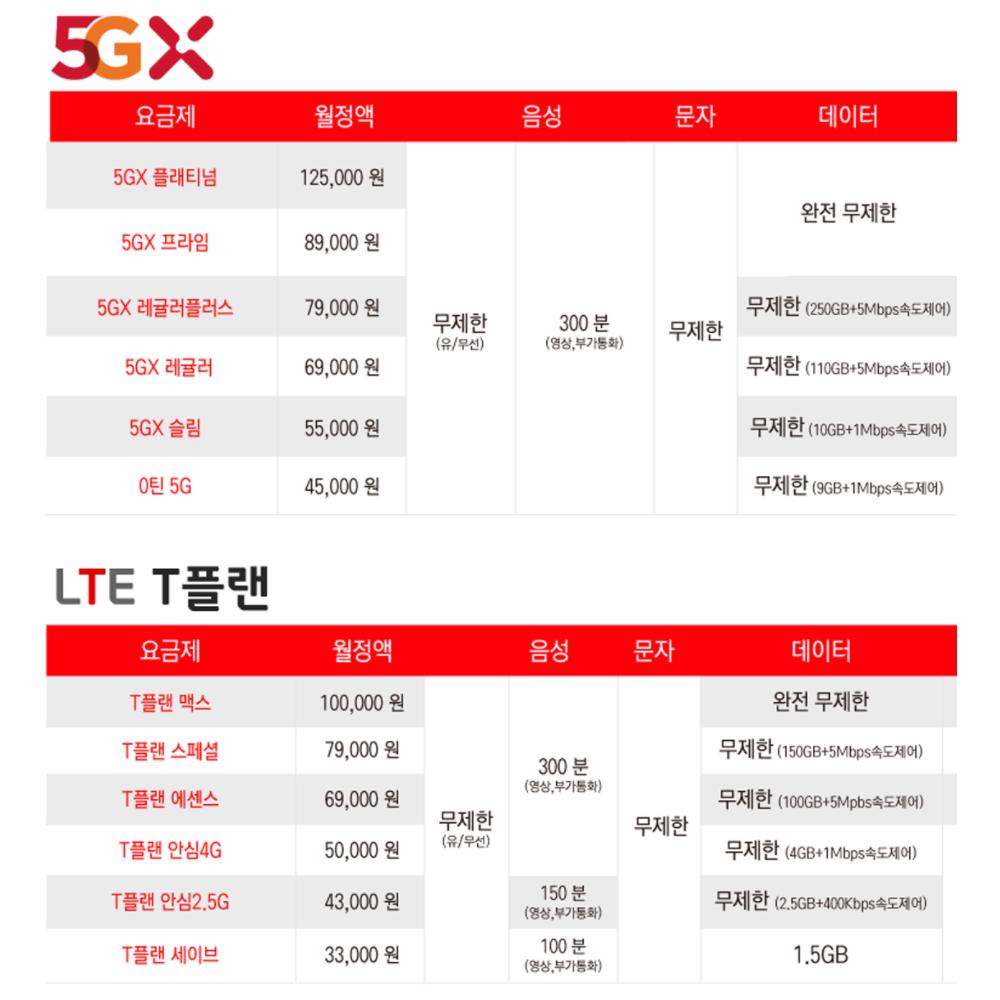 SK통신사 성인 요금제표