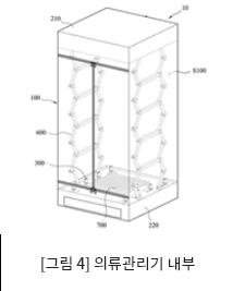 [그림 4] 의류관리기 내부