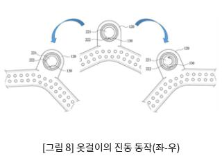 [그림 8] 옷걸이의 진동 동작(좌-우)