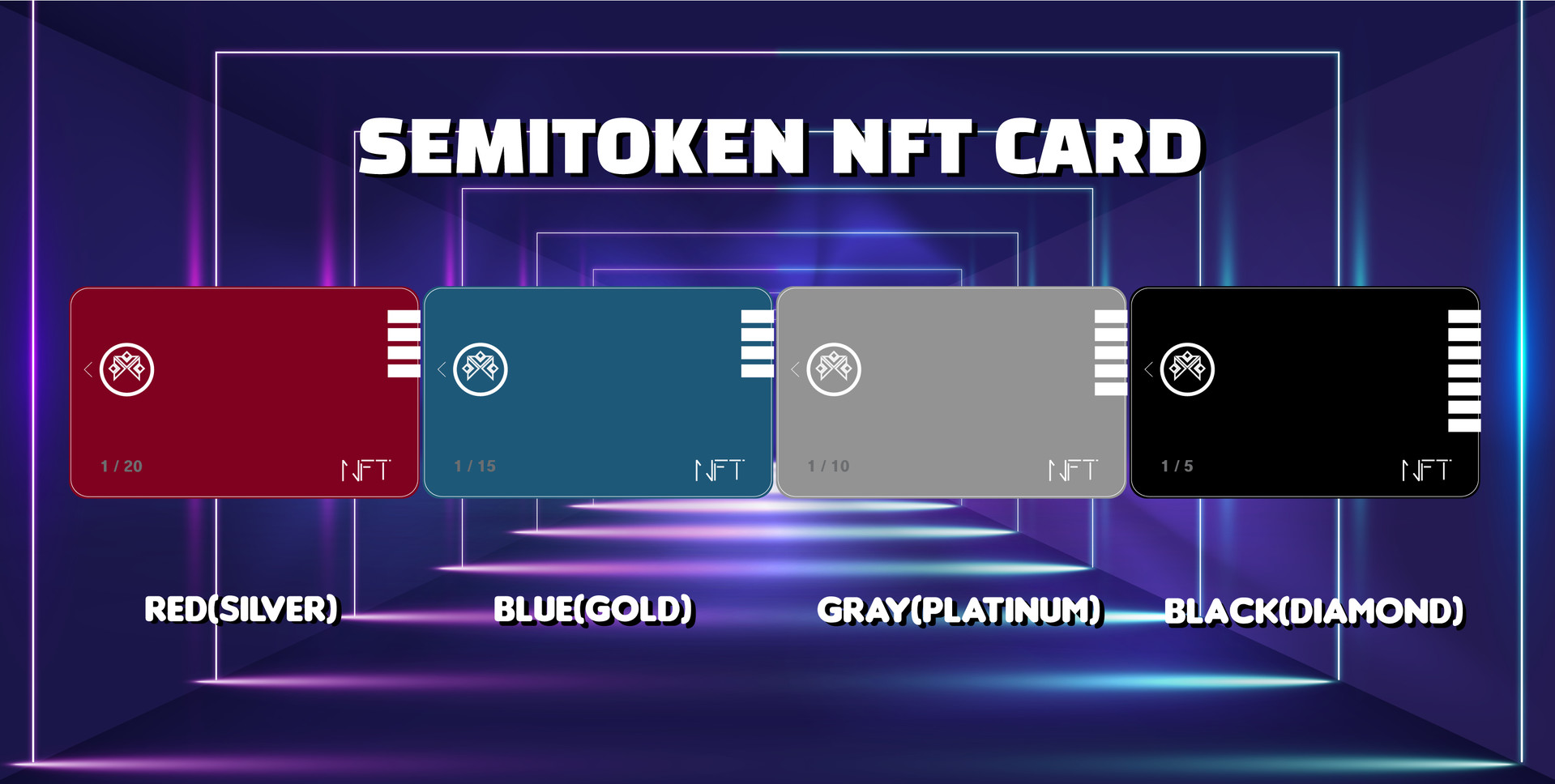 Semi-card can be deposited and guaranteed as a mortgage advancement card on a semi-token loan platform, which can replace BTC.  The class of the card consists of silver, gold, platinum, and diamond grades, and the deposit limit is set for each class.