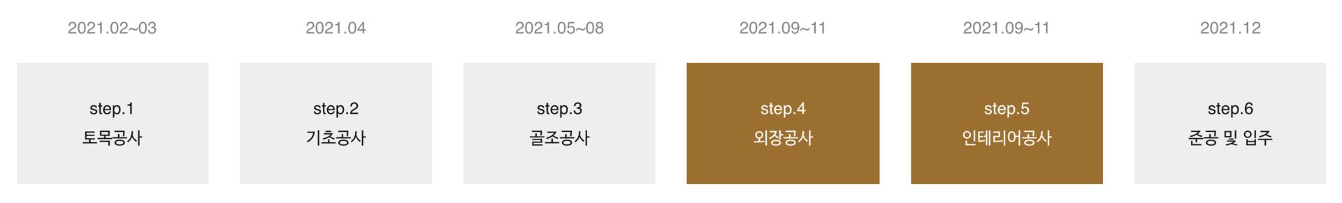 방이동 슬로우밀리 113 - 8월 공사 진행 상황