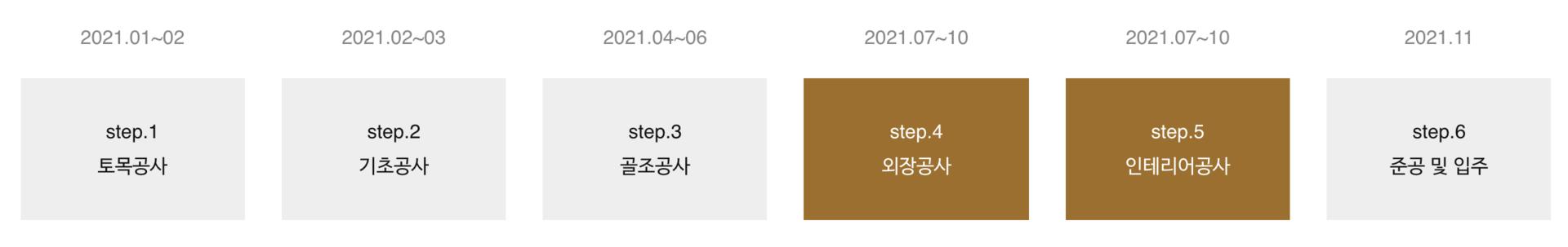 삼전동 슬로우밀리 611 - 8월 공사 진행 상황
