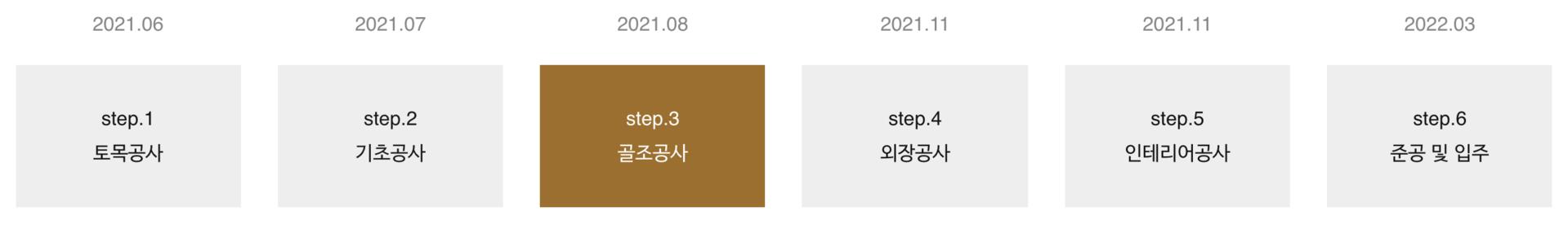 송파동 슬로우밀리 402 - 8월 공사 진행 상황