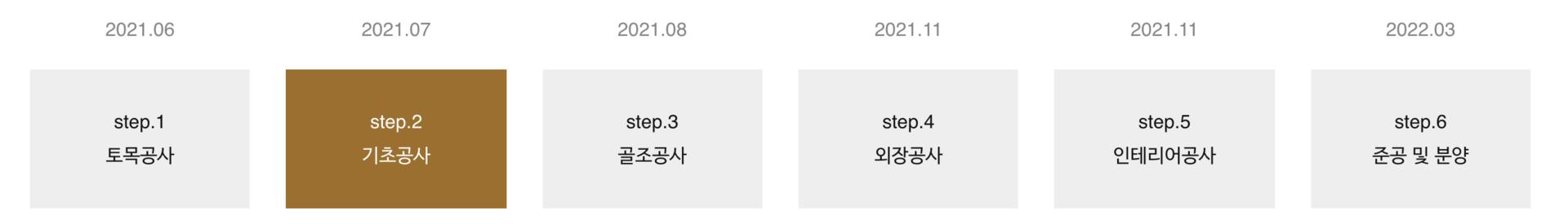 송파동 슬로우밀리 402 - 7월 공사 진행 상황