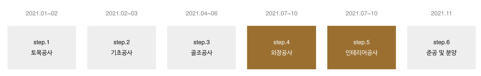삼전동 슬로우밀리 611 - 7월 공사 진행 상황