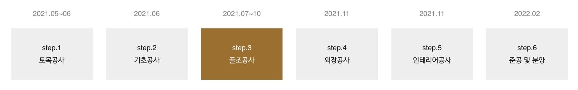 삼전동 슬로우밀리 355 - 7월 공사 진행 상황