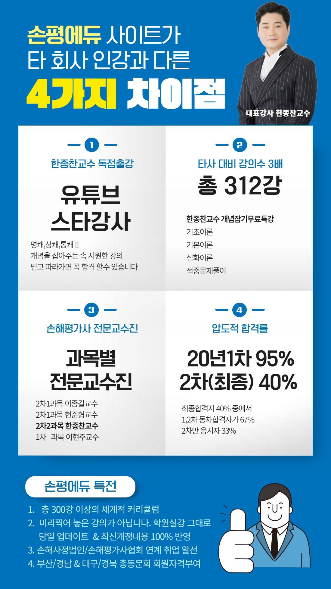손해평가사 손평에듀 동영상100% 환급반안내