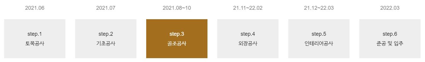 송파동 슬로우밀리 402 : 9월 공사 진행 상황