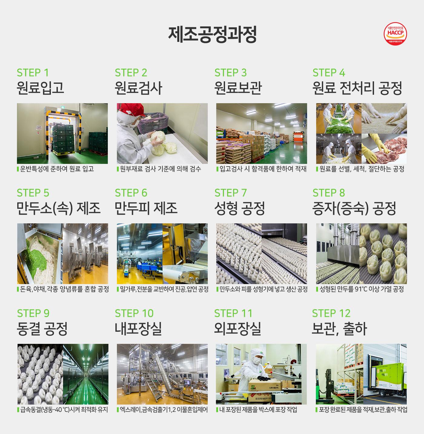 산동만두 나래식품 만두 제조공정과정