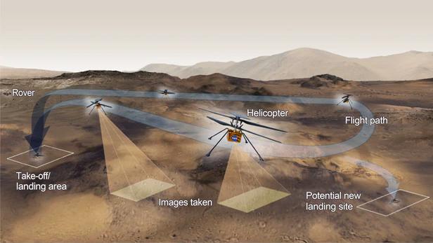 화성 헬기 인저뉴어티 시험 비행 활동 일러스트레이션./NASA