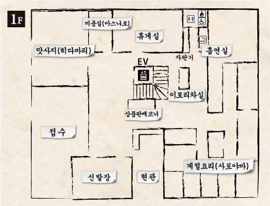 노베하노유 1층