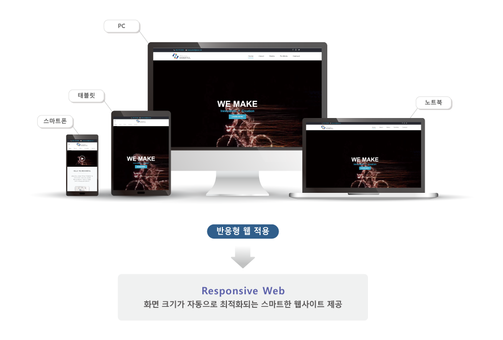 화면 크기가 자동으로 최적화되는 스마트한 웹사이트 제공