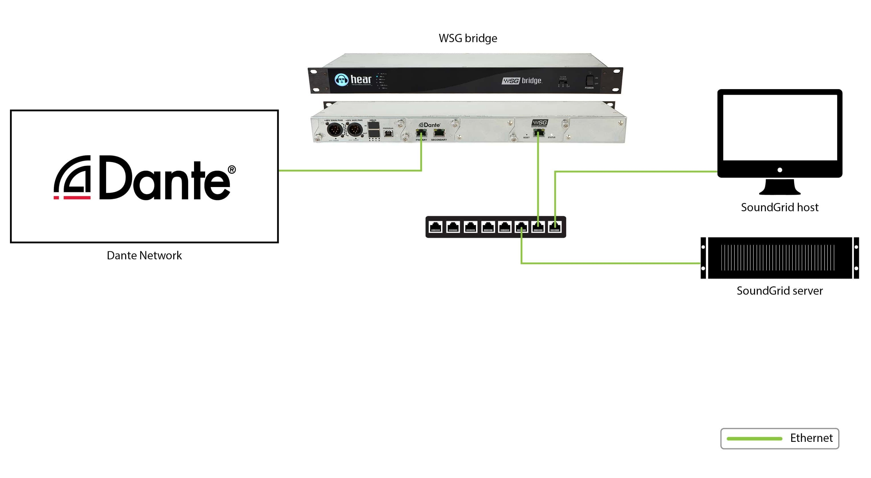 WSG Bridge Impact Combo for Dante