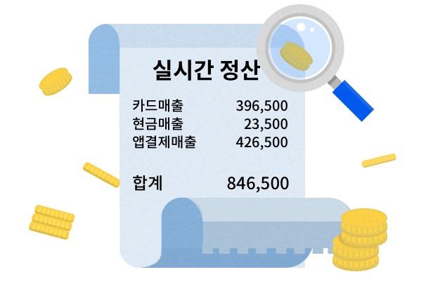 실시간 정산 리포트