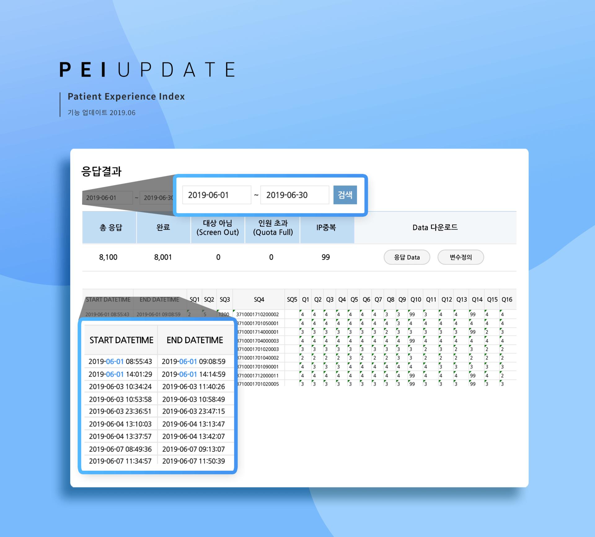 환자경험평가(PEI) 솔루션 응답 데이터 다운로드
