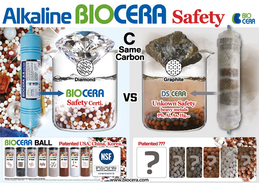 why biocera ceramic balls are diffrent
