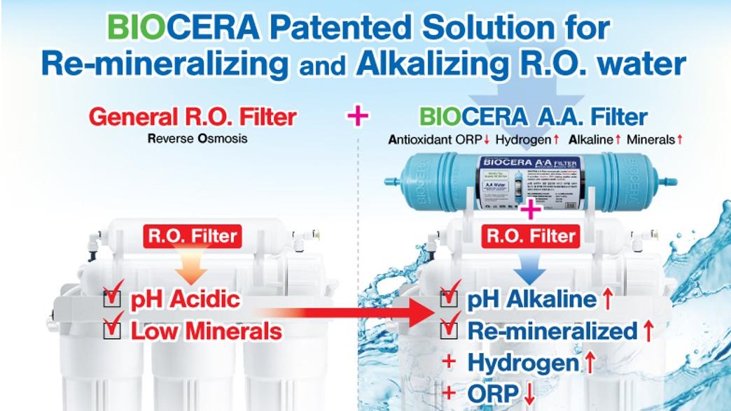 Biocera alkaline water filters after reverse osmosis