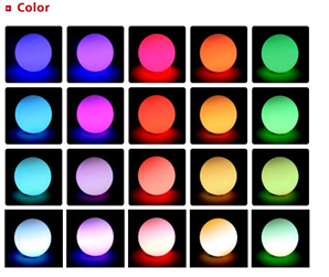 실제로 최근에는 한의학이나 대체의학 분야에서 상기한 색광의 광 에너지