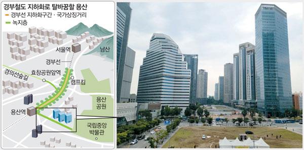 1일 공개된 용산 지구단위계획 열람안에는 지하화한 경부선 철도 자리에 서울역부터 용산역까지 남북으로 이어지는 대규모 직선형 공원을 조성한다는 내용이 담겼다. 이 공원은 또 용산역에서부터 동쪽으로 용산공원과 연결해 보행자들이 자유롭게 접근할 수 있도록 할 전망이다. 사진은 LS타워(왼쪽)와 용산센트럴파크해링턴스퀘어 사이에 조성되는 동서 녹지축 공원 용지 전경. [이축복 기자]