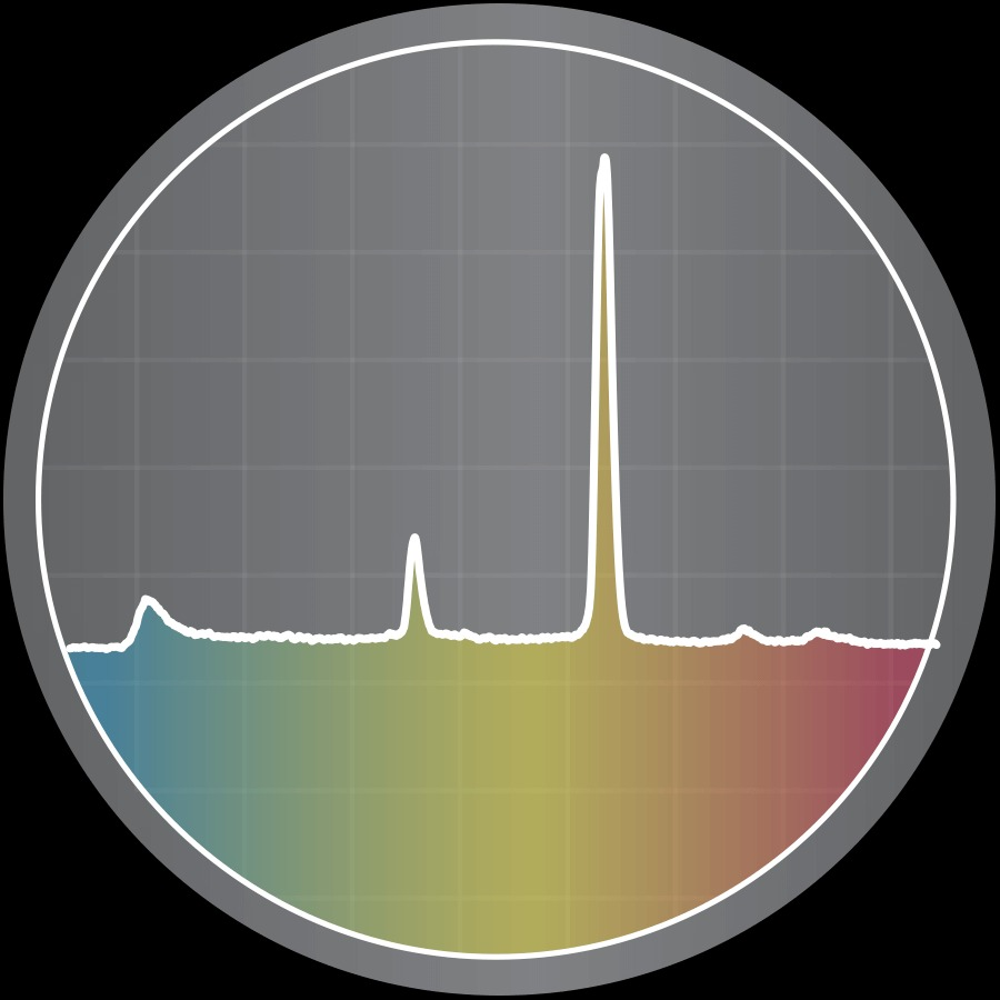 Gratings for UV, VIS & NIR Spectroscopy