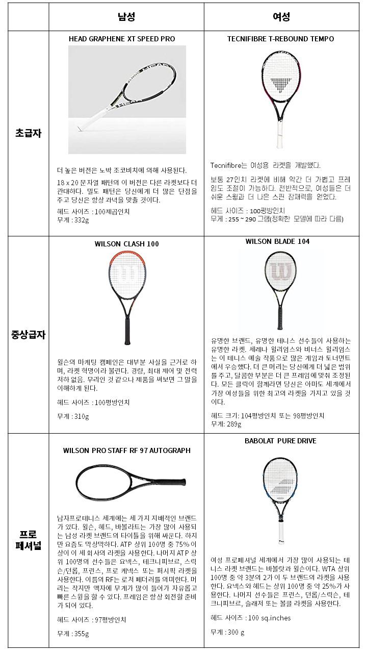 테니스라켓