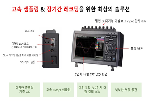 GRAPHTEC GL980의 고속 샘플링 및 장기간 레코딩