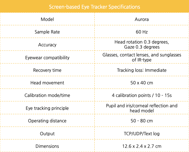 Smart Eye Screen-based Eye Tracker Specifications