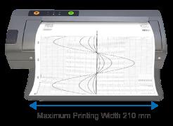 GRAPHTEC DP-581H 열프린터 Maximum Printing Width