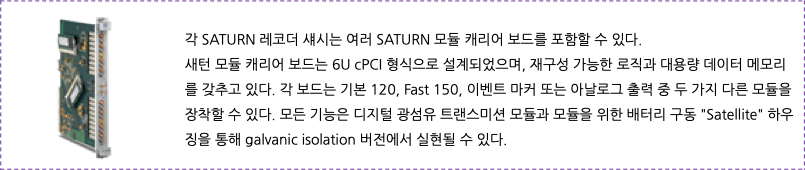 Transient Recorder DAQ 시스템 모듈