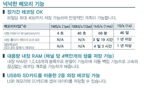 GRAPHTEC GL2000의 넉넉한 메모리 기능