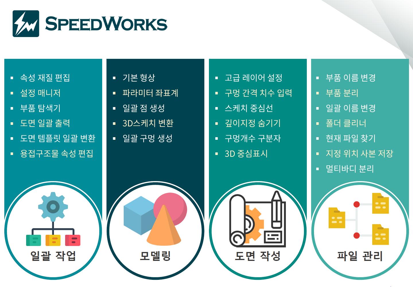 스피드웍스 SpeedWorks