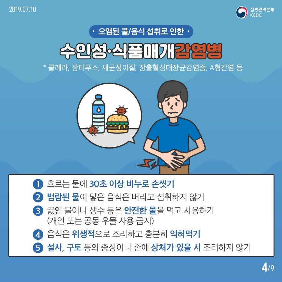 오염된 물/음식 섭취로 인한 수인성 · 식품매개감염병 *콜레라, 장티푸스, 세균성이질, 장출혈성대장균감염증, A형간염 등 1. 흐르는 물에 30초 이상 비누로 손씻기 2. 범람된 물이 닿은 음식은 버리고 섭취하기 않기 3. 끓인 물이나 생수 등은 안전한 물을 먹고 사용하기 (개인 또는 공동 우물 사용 금지) 4. 음식은 위생적으로 조리하고 충분히 익혀먹기 5. 설사, 구토 등의 증상이나 손에 상처가 있을 시 조리하지 않기