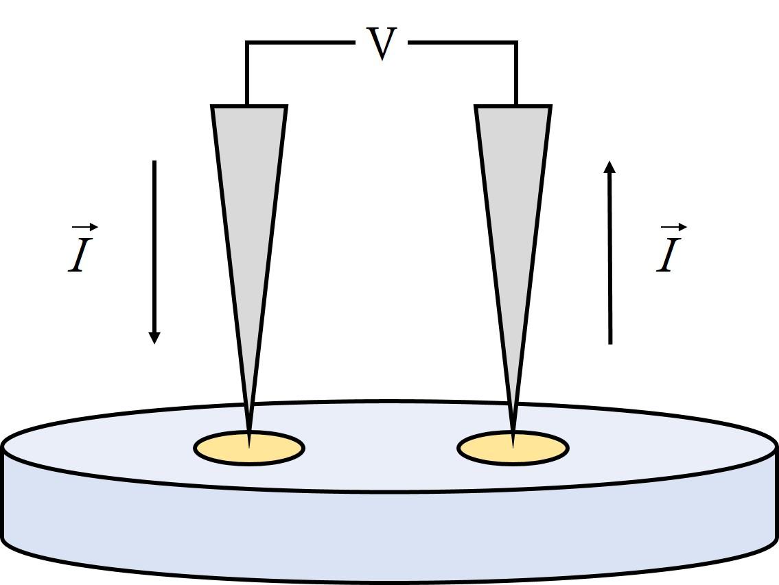 고저항 측정 이미지