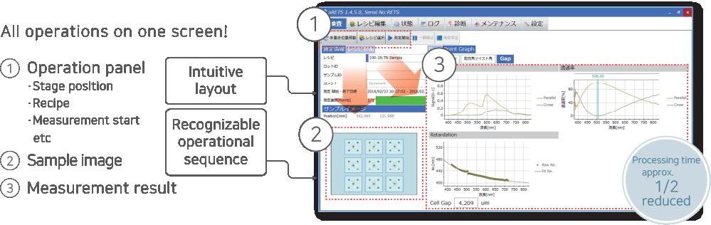 Software screen of RETS-100nx