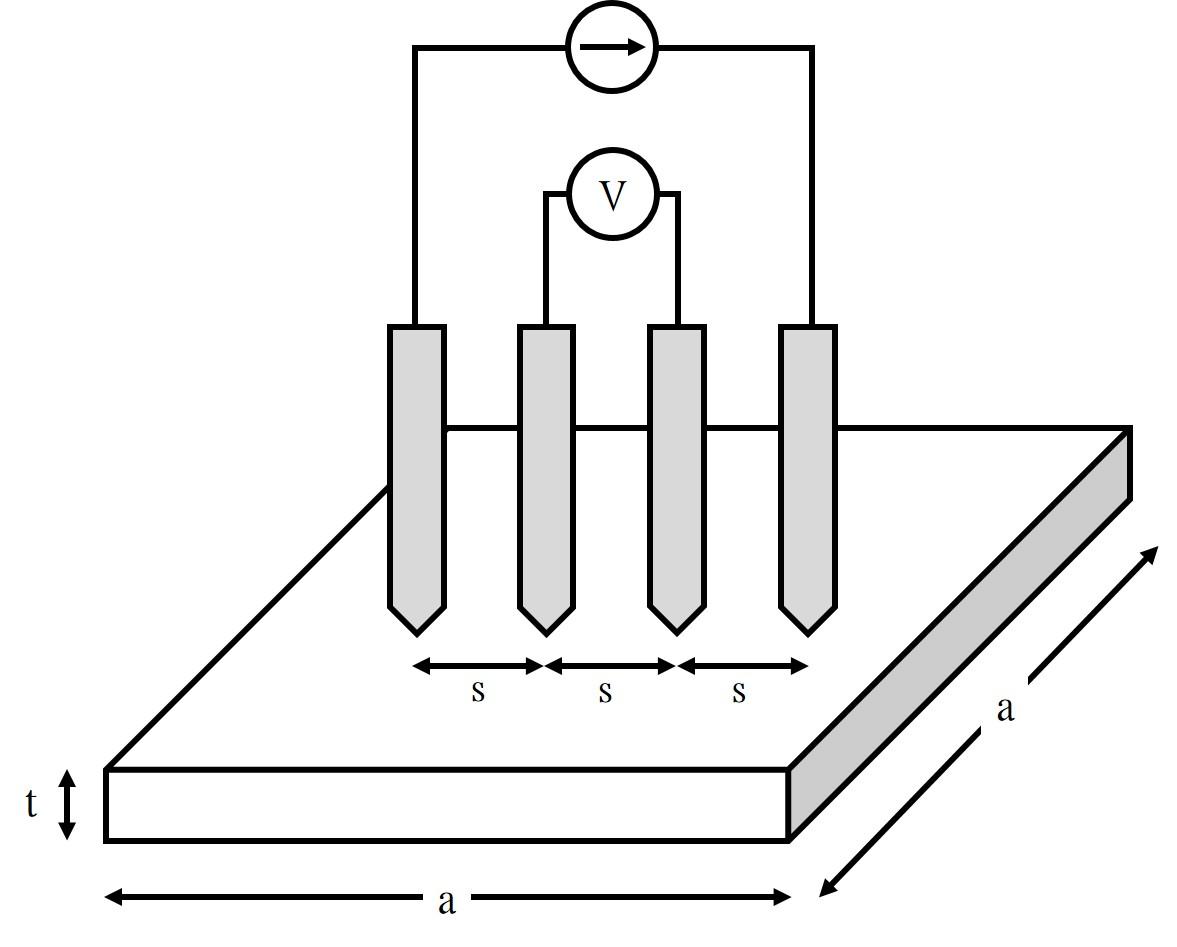 저저항 측정 이미지