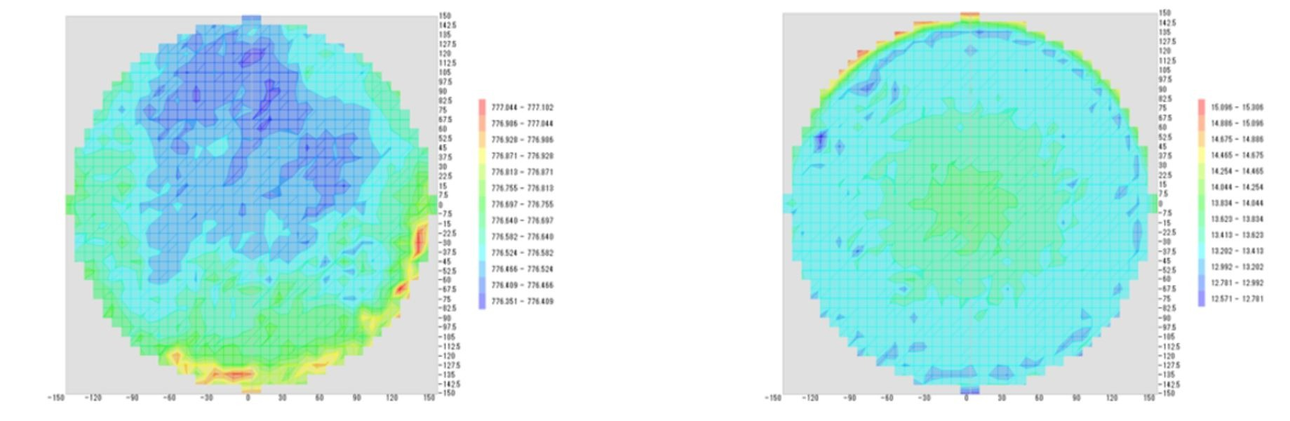 SF-3Rθ 측정 데이터 예시