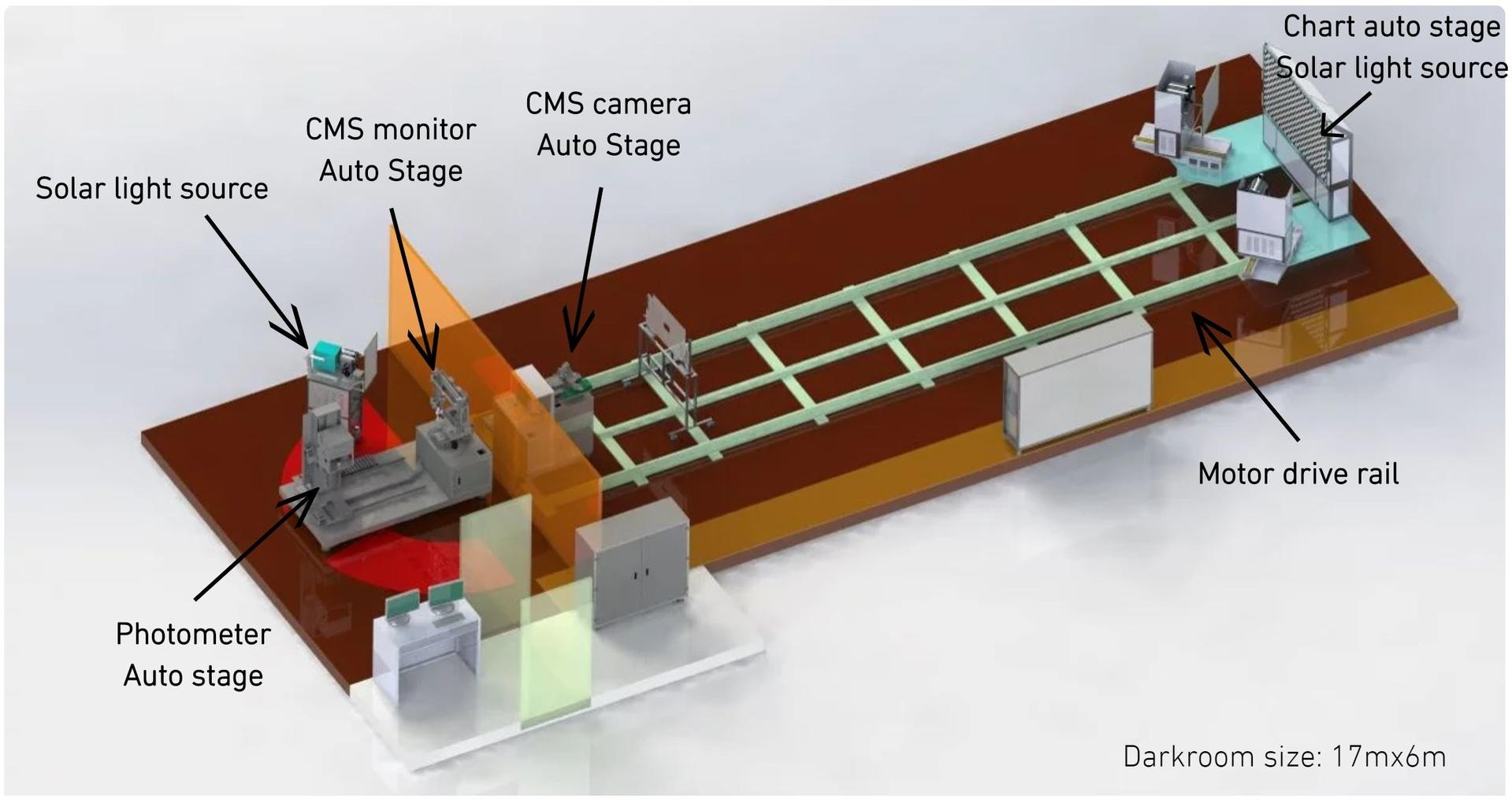 CMS module system layout image
