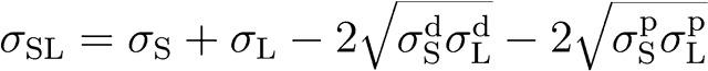 OWRK equation