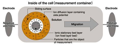 zeecom_diagram1.gif