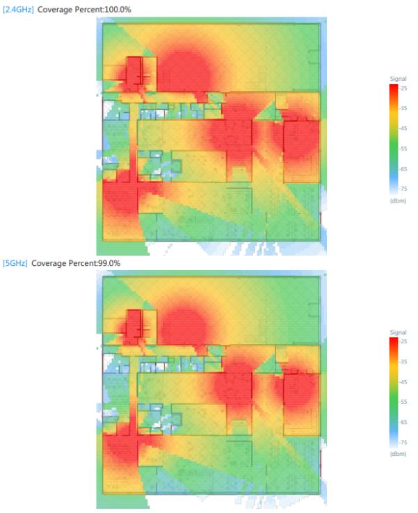 2.4GHz 대역과 5GHz 대역에서의 커버리지도 확인할 수 있다.