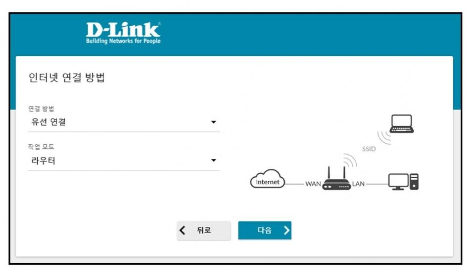 연결 방법은 유선 모드, 작업 모드는 라우터로 선택한 후 다음 버튼을 누른다.