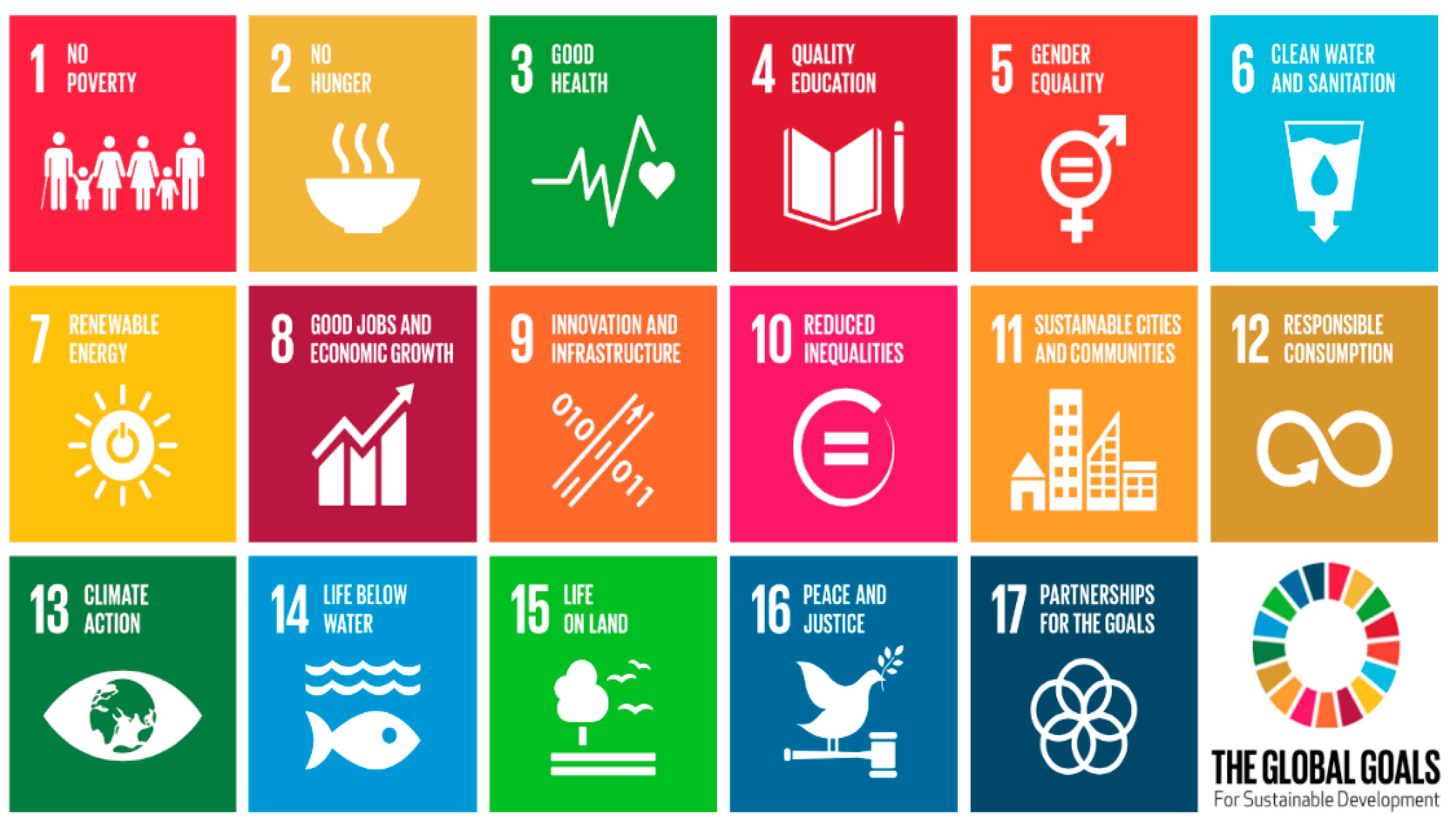 지속가능 개발 목표 또는 지속가능 발전 목표(Sustainable Development Goals, SDGs