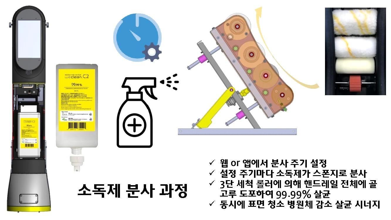 위클린 소독제의 분사 과정